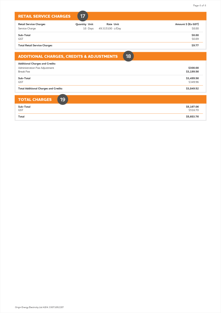 Page 4 of Origin commercial electricity bill